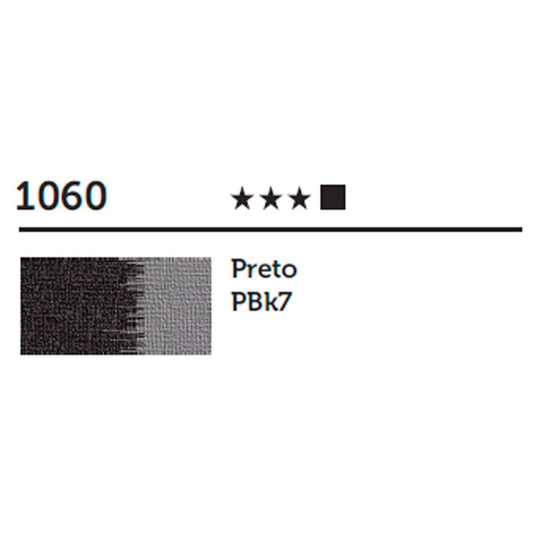 PRETO-2